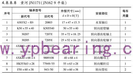 黄河JN1171(JN162 9平柴)车桥轴承型号