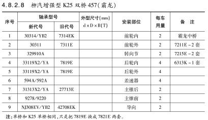 柳汽增强型K25双桥457(霸龙)轴承型号