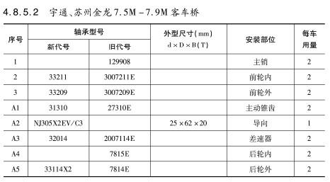 宇通、苏州金龙7.5M-7.9M客车桥轴承