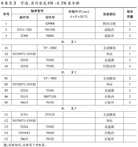 宇通、苏州金龙8M-8.5M客车桥轴承