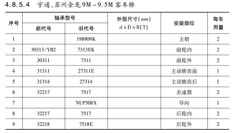 宇通、苏州金龙9M-9.5M客车桥轴承