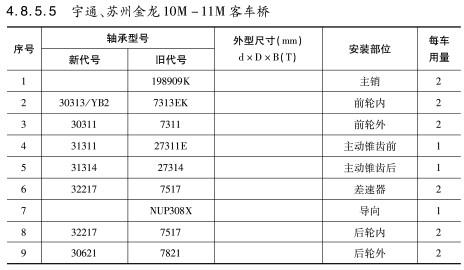 宇通、苏州金龙10M-11M客车桥轴承