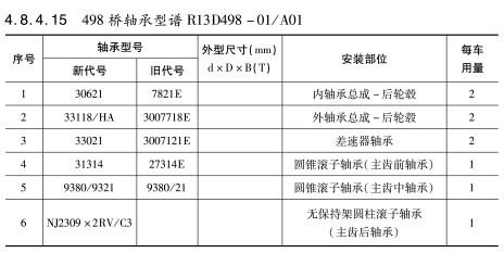 498桥轴承型谱R13D498-01-A01轴承