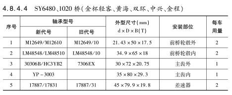 SY6480、1020桥(金杯轻客、黄海、双环、中兴、金程)轴承