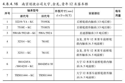 南京创捷公司大宇、金龙、青年12米客车桥轴承