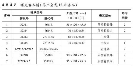 曙光客车桥(苏州金龙12米客车)轴承
