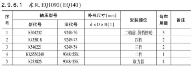 东风EQ1090(EQ140)变速箱