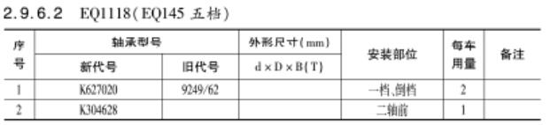 EQ1118(EQ145五档)变速箱