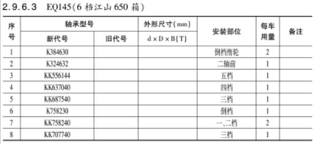 EQ145(6档江山650箱)变速箱