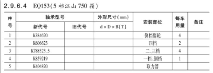 EQ153(5档江山750箱)变速箱