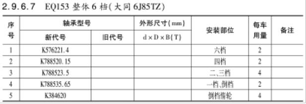 EQ153整体6档(大同6J85TZ)变速箱