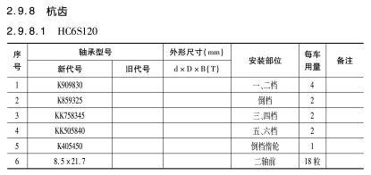 HC6S120变速箱
