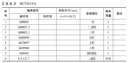 HC7S115A变速箱